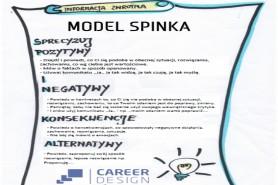 Konstruktywna Informacja Zwrotna - SPINKA